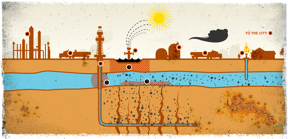 Fracking Operations In Nevada And Across The Great Basin